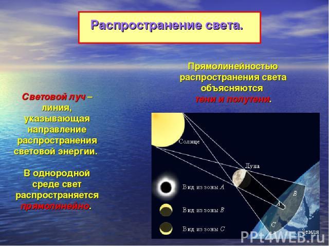 Световой луч – линия, указывающая направление распространения световой энергии. В однородной среде свет распространяется прямолинейно. Распространение света. Прямолинейностью распространения света объясняются тени и полутени.
