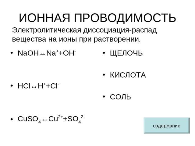 ИОННАЯ ПРОВОДИМОСТЬ NaOH↔Na++OH- HCl↔H++Cl- CuSO4↔Cu2++SO42- ЩЕЛОЧЬ КИСЛОТА СОЛЬ Электролитическая диссоциация-распад вещества на ионы при растворении. содержание