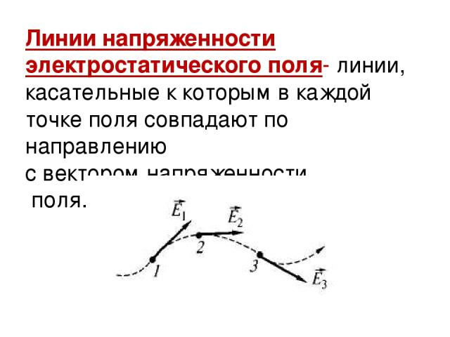 Линии напряженности электростатического поля- линии, касательные к которым в каждой точке поля совпадают по направлению с вектором напряженности поля.