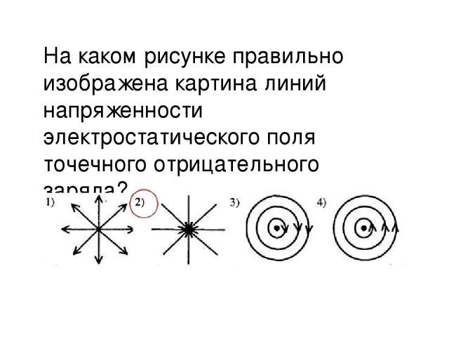 На каком рисунке правильно изображена картина линий напряженности электростатического поля точечного отрицательного заряда?