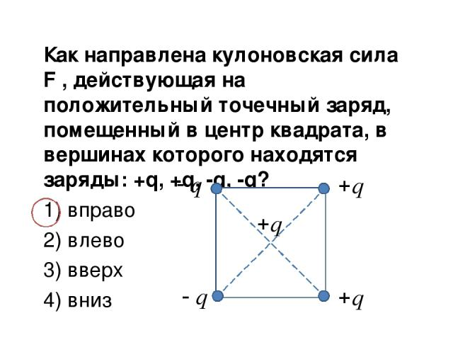 Как направлена кулоновская сила F , действующая на положительный точечный заряд, помещенный в центр квадрата, в вершинах которого находятся заряды: +q, +q, -q, -q? 1) вправо 2) влево 3) вверх 4) вниз