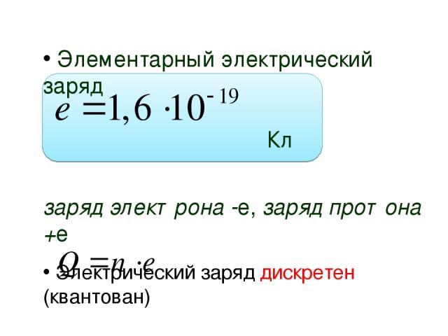 Элементарный электрический заряд Кл заряд электрона -e, заряд протона +e Электрический заряд дискретен (квантован) где n- целое число.