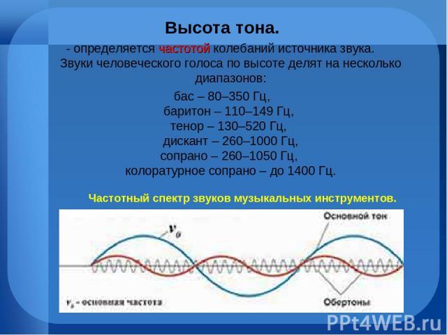 Высота тона. - определяется частотой колебаний источника звука. Звуки человеческого голоса по высоте делят на несколько диапазонов: бас – 80–350 Гц, баритон – 110–149 Гц, тенор – 130–520 Гц, дискант – 260–1000 Гц, сопрано – 260–1050 Гц, колоратурное…