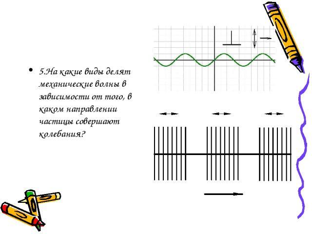 5.На какие виды делят механические волны в зависимости от того, в каком направлении частицы совершают колебания?