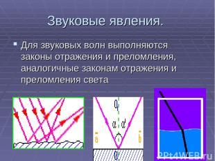 Звуковые явления. Для звуковых волн выполняются законы отражения и преломления,