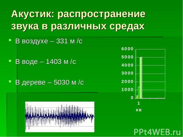 Акустик: распространение звука в различных средах В воздухе – 331 м /с В воде – 1403 м /с В дереве – 5030 м /с