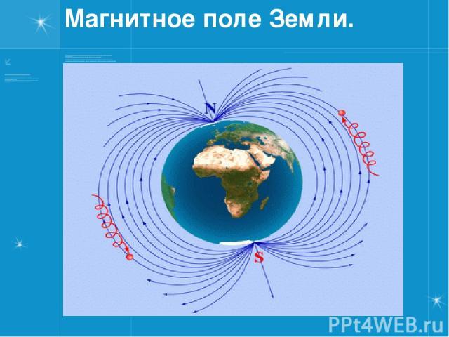 Магнитное поле Земли.