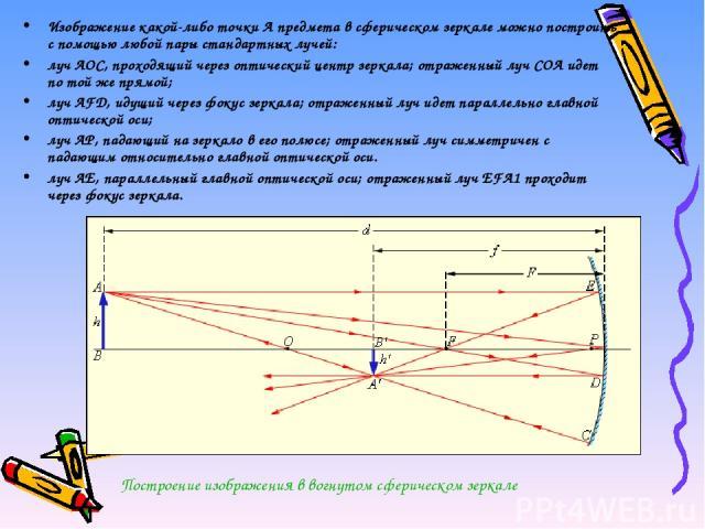 Изображение какой-либо точки A предмета в сферическом зеркале можно построить с помощью любой пары стандартных лучей: луч AOC, проходящий через оптический центр зеркала; отраженный луч COA идет по той же прямой; луч AFD, идущий через фокус зеркала; …