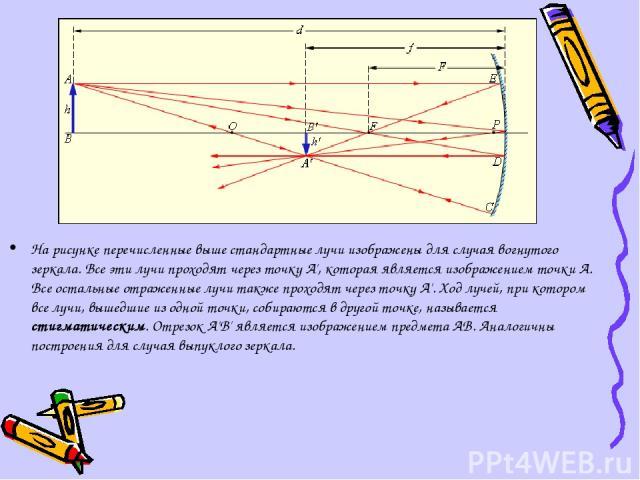 На рисунке перечисленные выше стандартные лучи изображены для случая вогнутого зеркала. Все эти лучи проходят через точку A', которая является изображением точки A. Все остальные отраженные лучи также проходят через точку A'. Ход лучей, при котором …