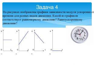 Задача 4 На рисунках изображены графики зависимости модуля ускорения от времени