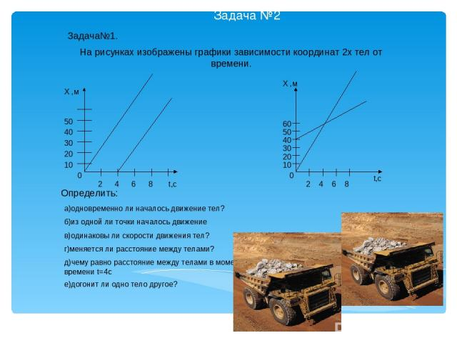 Задача №2 Задача№1. На рисунках изображены графики зависимости координат 2х тел от времени. 2 4 6 8 0 10 20 30 40 50 t,с Х ,м 2 4 6 8 0 10 20 30 40 50 t,с Х ,м 60 Определить: а)одновременно ли началось движение тел? б)из одной ли точки началось движ…