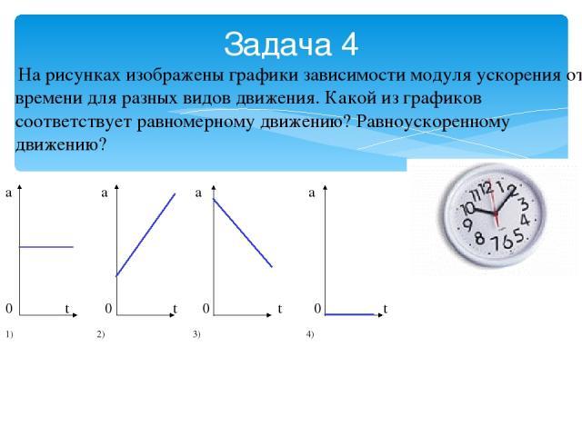 Задача 4 На рисунках изображены графики зависимости модуля ускорения от времени для разных видов движения. Какой из графиков соответствует равномерному движению? Равноускоренному движению? а а а а        0 0 0 0 1) 2) 3) 4)  t t t t