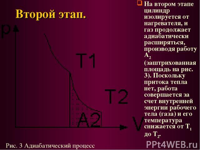 Второй этап. На втором этапе цилиндр изолируется от нагревателя, и газ продолжает адиабатически расширяться, производя работу A2 (заштрихованная площадь на рис. 3). Поскольку притока тепла нет, работа совершается за счет внутренней энергии рабочего …