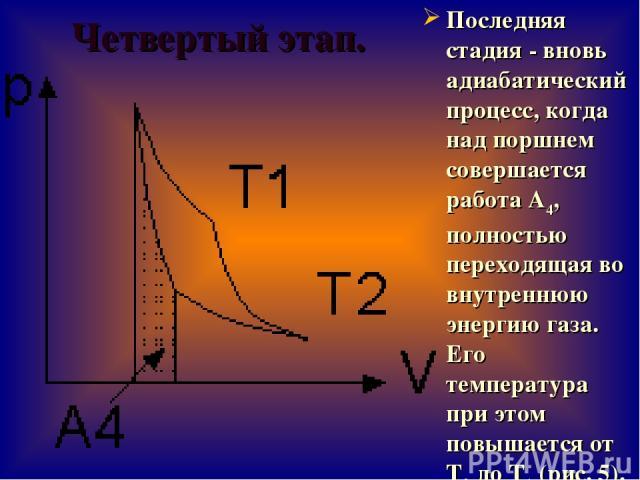 Четвертый этап. Последняя стадия - вновь адиабатический процесс, когда над поршнем совершается работа А4, полностью переходящая во внутреннюю энергию газа. Его температура при этом повышается от Т2 до Т1 (рис. 5).