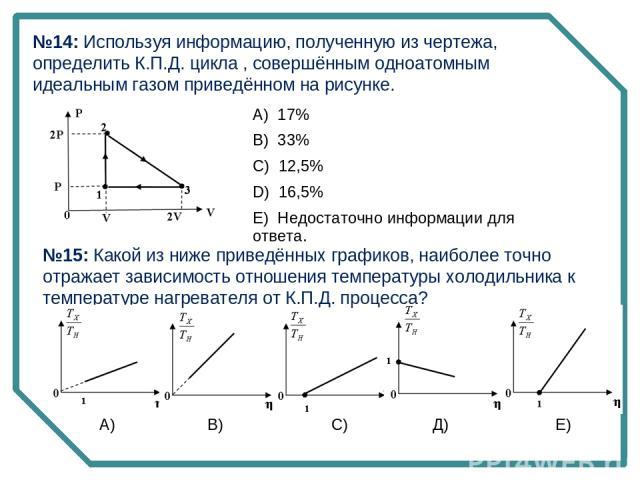№14: Используя информацию, полученную из чертежа, определить К.П.Д. цикла , совершённым одноатомным идеальным газом приведённом на рисунке. №15: Какой из ниже приведённых графиков, наиболее точно отражает зависимость отношения температуры холодильни…