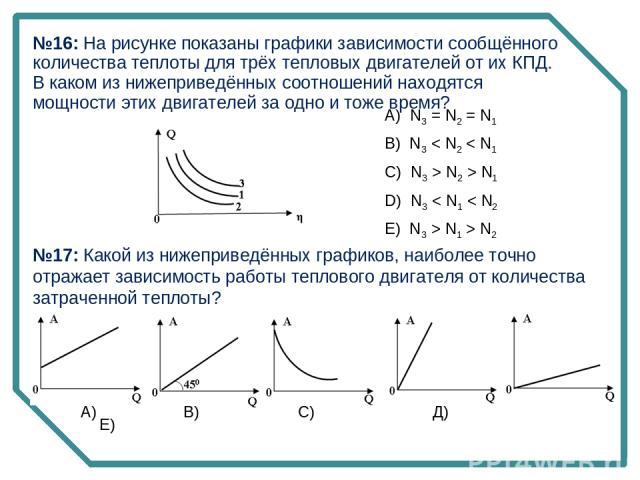 №17: Какой из нижеприведённых графиков, наиболее точно отражает зависимость работы теплового двигателя от количества затраченной теплоты? А) В) С) Д) Е) №16: На рисунке показаны графики зависимости сообщённого количества теплоты для трёх тепловых дв…