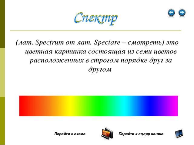 (лат. Spectrum от лат. Spectare – смотреть) это цветная картинка состоящая из семи цветов расположенных в строгом порядке друг за другом Перейти к содержанию Перейти к схеме