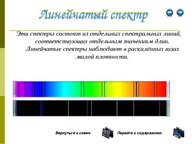 Эти спектры состоят из отдельных спектральных линий, соответствующих отдельным значениям длин. Линейчатые спектры наблюдают в раскалённых газах малой плотности. Перейти к содержанию Вернуться к схеме