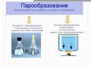 Парообразование Переход вещества из жидкого состояния в газообразное Испарение –