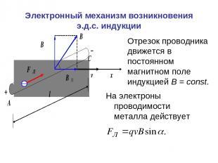 Электронный механизм возникновения э.д.с. индукции На электроны проводимости мет