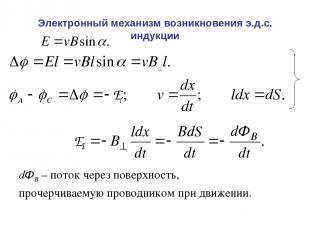 Электронный механизм возникновения э.д.с. индукции dФВ – поток через поверхность