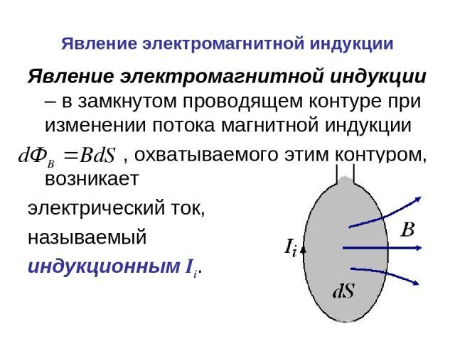 Явление электромагнитной индукции Явление электромагнитной индукции – в замкнутом проводящем контуре при изменении потока магнитной индукции , охватываемого этим контуром, возникает электрический ток, называемый индукционным Ii.