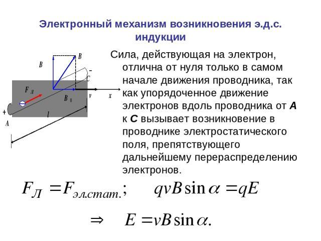 Электронный механизм возникновения э.д.с. индукции Сила, действующая на электрон, отлична от нуля только в самом начале движения проводника, так как упорядоченное движение электронов вдоль проводника от А к С вызывает возникновение в проводнике элек…