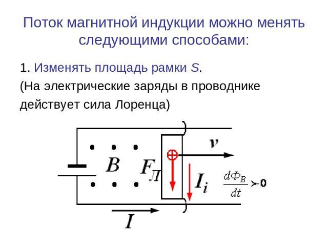 Поток магнитной индукции можно менять следующими способами: 1. Изменять площадь рамки S. (На электрические заряды в проводнике действует сила Лоренца)