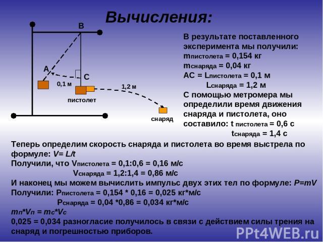 Вычисления: А В С В результате поставленного эксперимента мы получили: mпистолета = 0,154 кг mснаряда = 0,04 кг АС = Lпистолета = 0,1 м Lснаряда = 1,2 м С помощью метромера мы определили время движения снаряда и пистолета, оно составило: t пистолета…