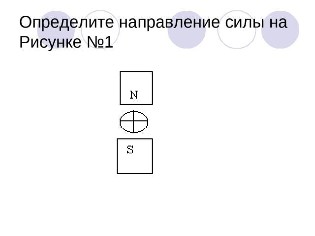 Определите направление силы на Рисунке №1