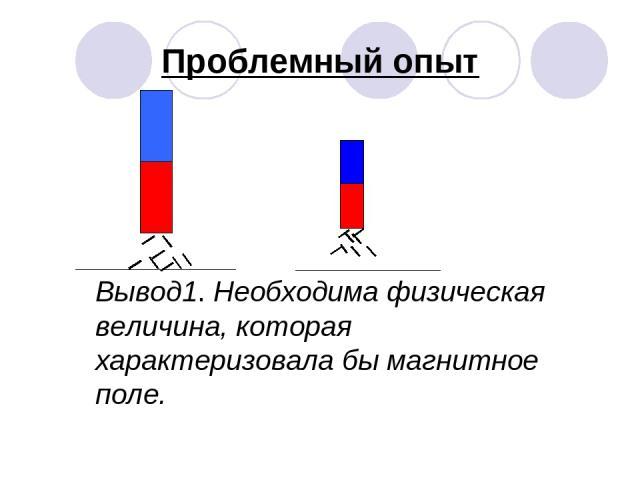Проблемный опыт Вывод1. Необходима физическая величина, которая характеризовала бы магнитное поле.