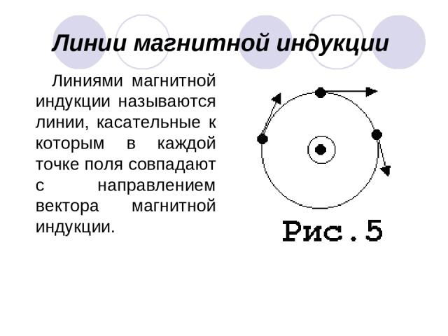 Линии магнитной индукции Линиями магнитной индукции называются линии, касательные к которым в каждой точке поля совпадают с направлением вектора магнитной индукции.