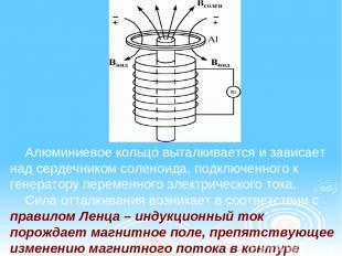 Алюминиевое кольцо выталкивается и зависает над сердечником соленоида, подключен