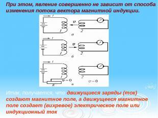 При этом, явление совершенно не зависит от способа изменения потока вектора магн