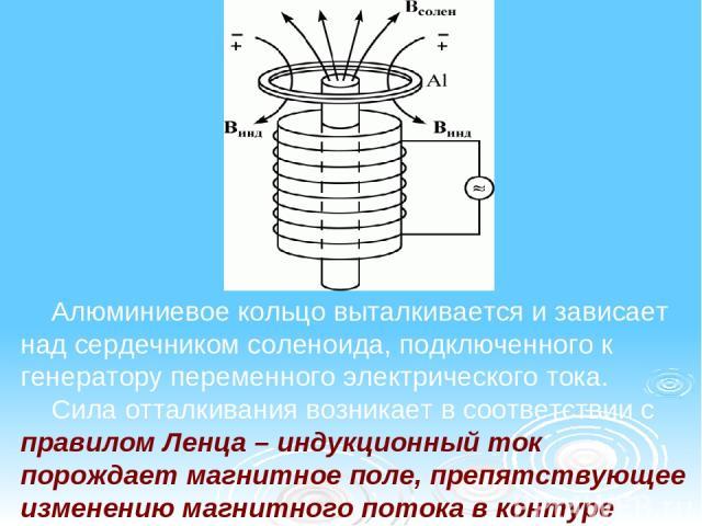 Алюминиевое кольцо выталкивается и зависает над сердечником соленоида, подключенного к генератору переменного электрического тока. Сила отталкивания возникает в соответствии с правилом Ленца – индукционный ток порождает магнитное поле, препятствующе…