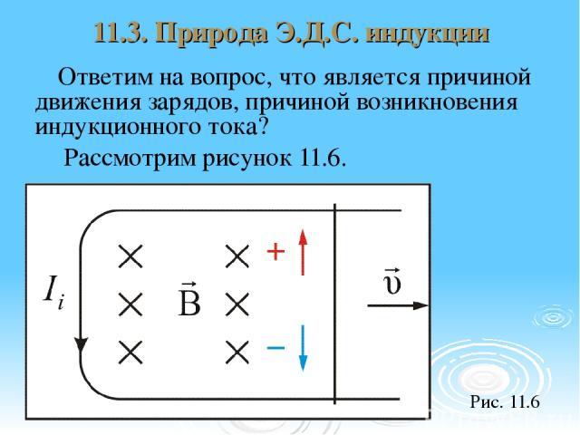 11.3. Природа Э.Д.С. индукции Ответим на вопрос, что является причиной движения зарядов, причиной возникновения индукционного тока? Рассмотрим рисунок 11.6. Рис. 11.6