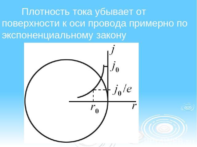 Плотность тока убывает от поверхности к оси провода примерно по экспоненциальному закону