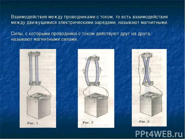 Взаимодействия между проводниками с током, то есть взаимодействия между движущимися электрическими зарядами, называют магнитными. Силы, с которыми проводники с током действуют друг на друга, называют магнитными силами.