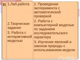 П 1.Лаб.работа 2.Творческое задание 3. Работа с интерактивной моделью 1. Проведе