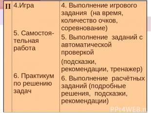 П 4.Игра 5. Самостоя-тельная работа 6. Практикум по решению задач 4. Выполнение