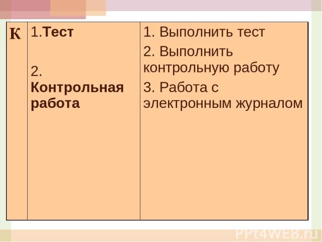 К 1.Тест 2. Контрольная работа 1. Выполнить тест 2. Выполнить контрольную работу 3. Работа с электронным журналом