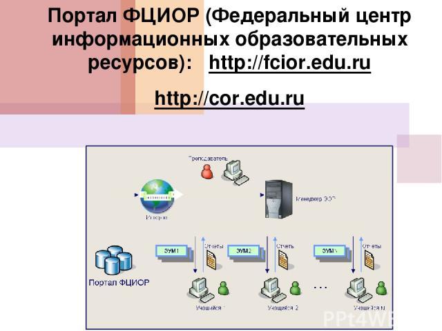 * Портал ФЦИОР (Федеральный центр информационных образовательных ресурсов): http://fcior.edu.ru http://cor.edu.ru