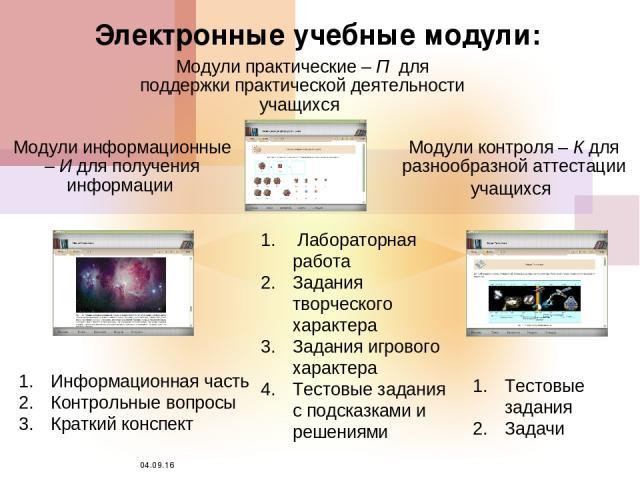 * Электронные учебные модули: Модули информационные – И для получения информации Модули контроля – К для разнообразной аттестации учащихся Модули практические – П для поддержки практической деятельности учащихся Информационная часть Контрольные вопр…