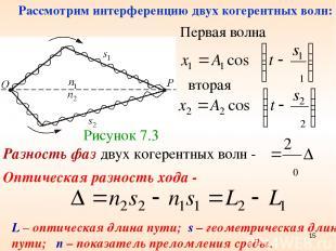 Рисунок 7.3 Первая волна Разность фаз двух когерентных волн - Оптическая разност