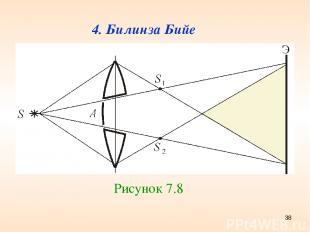 4. Билинза Бийе Рисунок 7.8 *