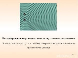 * Интерференция поверхностных волн от двух точечных источников В точках, для кот