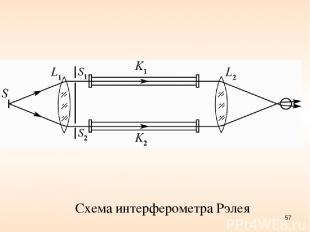 Схема интерферометра Рэлея *