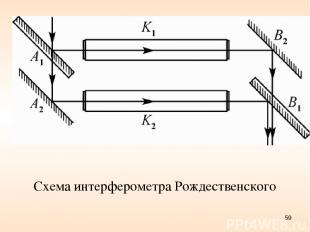 Схема интерферометра Рождественского *