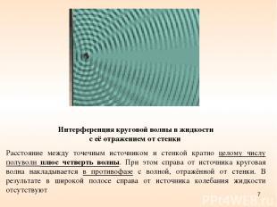 * Интерференция круговой волны в жидкости с её отражением от стенки Расстояние м