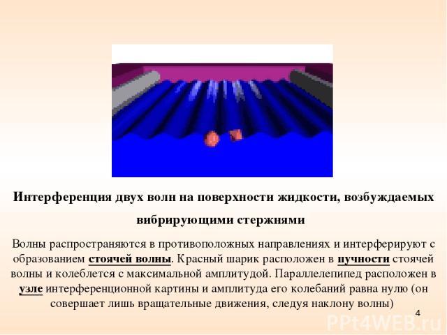 * Интерференция двух волн на поверхности жидкости, возбуждаемых вибрирующими стержнями Волны распространяются в противоположных направлениях и интерферируют с образованием стоячей волны. Красный шарик расположен в пучности стоячей волны и колеблется…